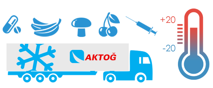 aktog-sicaklik-kontrollu-tasimacilik